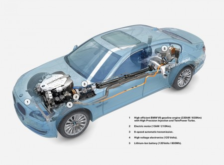 BMW ActiveHybrid 7 Series - Showing the hybrid drivetrain