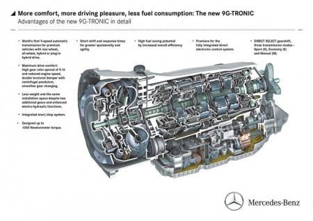 Mercedes-Benz 9G-TRONIC Gearbox