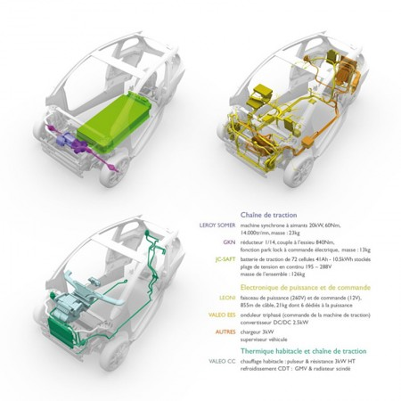 VelV: the light city electric vehicle - Cutaway diagram