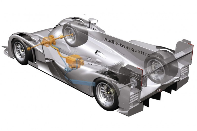 The Audi R18 e-tron quattro The hybrid system