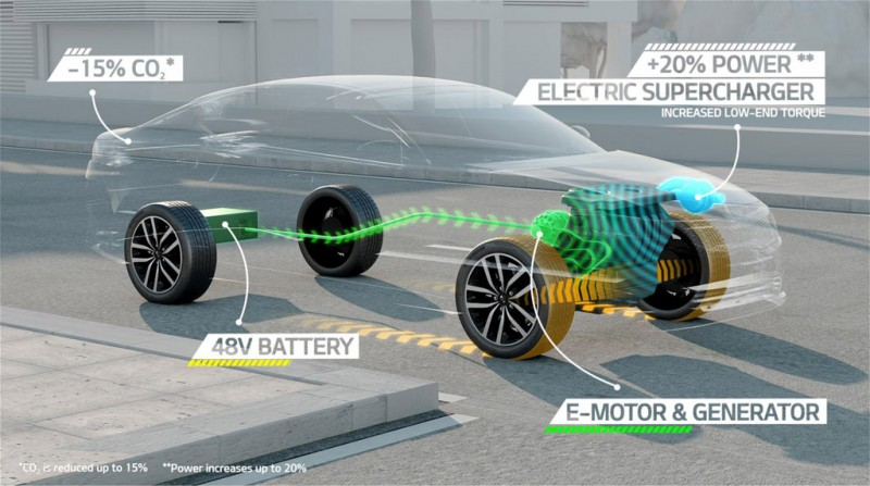 Kia Mild Hybrid Powertrain