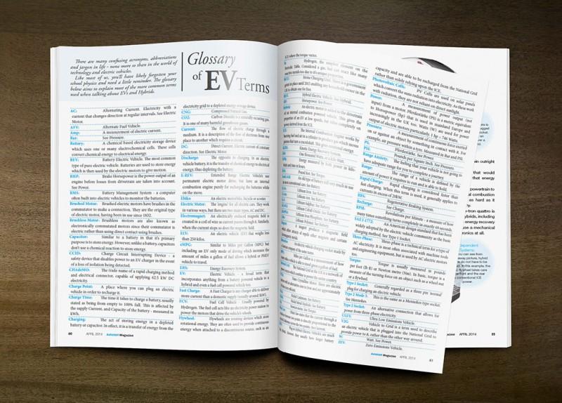 AutoVolt Magazine Sample
