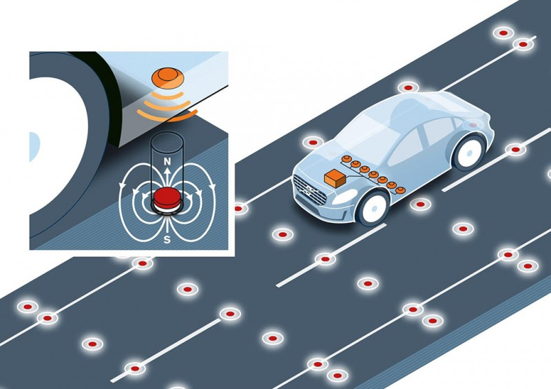 Road magnets for positioning of cars
