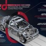 Jaguar XE Technology