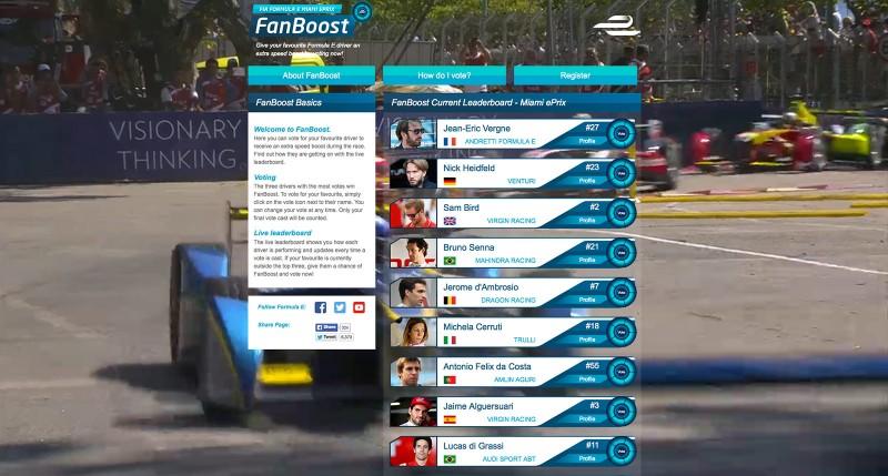 Formula E FanBoost