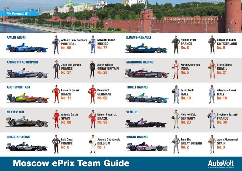 Moscow ePrix Formula E Team Guide