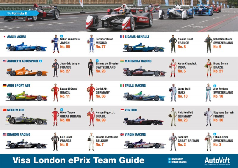 Visa London ePrix Team Guide | AutoVolt