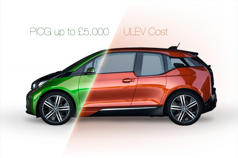 Plug-in car grant BMW i3 picture