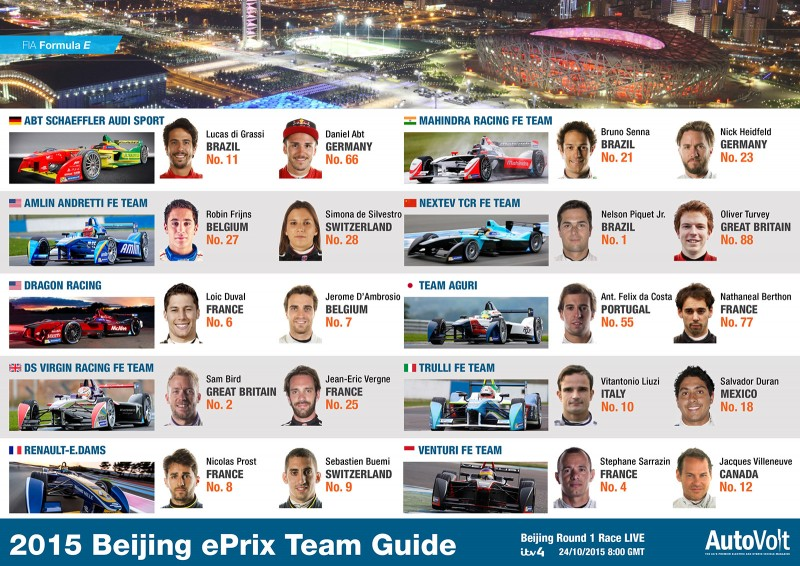 FREE 2015 Beijing ePrix Team Guide