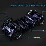 New-Generation battery Electric Vehicles
